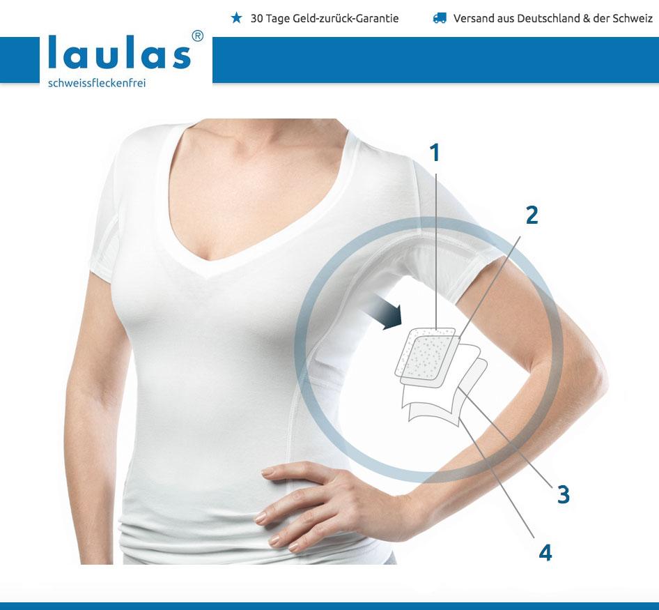 Laulas.com Geburtstagsaktion 2020